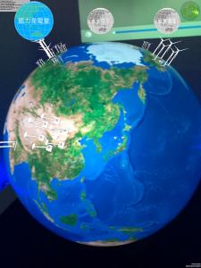 風力発電量画面
