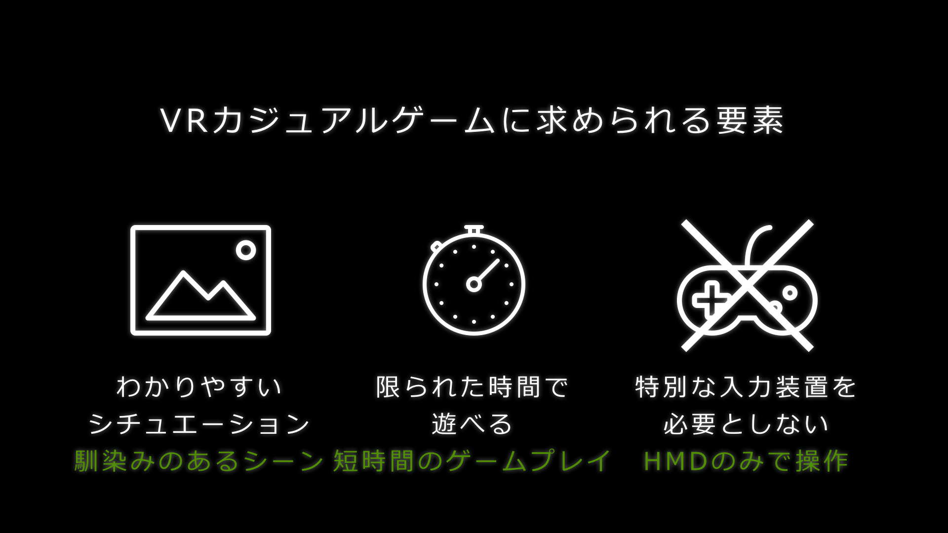 VRカジュアルゲームに求められる要素 わかりやすい シチュエーション→馴染みのあるシーン 限られた時間で 遊べる→短時間のゲームプレイ 特別な入力装置を 必要としない→HMDのみで操作